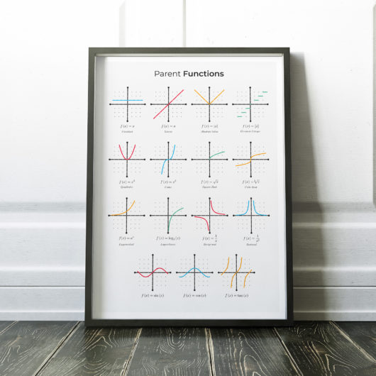 Poster with Parent Functions to hang in Classroom